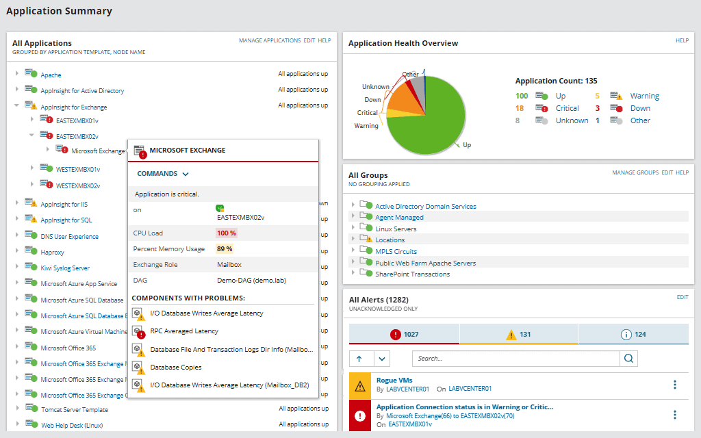 Server & Application Monitor Solarwinds