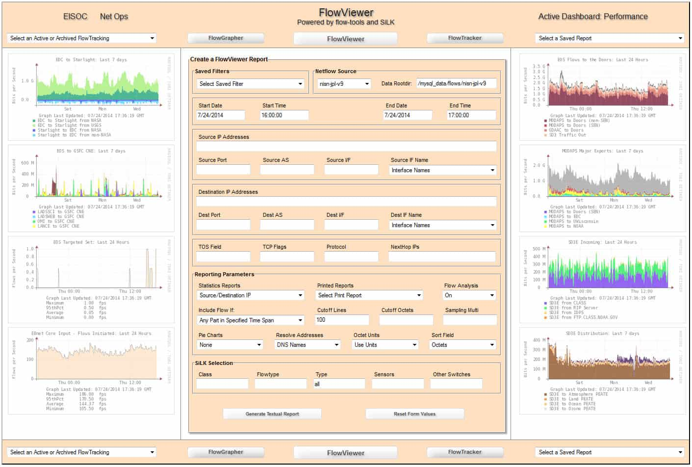 Best Free Open Source Netflow Analyzers & Collectors for