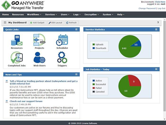 goanywhere mft secure file transfer solution