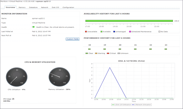 VM Manager Software & Tools for Managing & Monitoring VMs & Hosts!