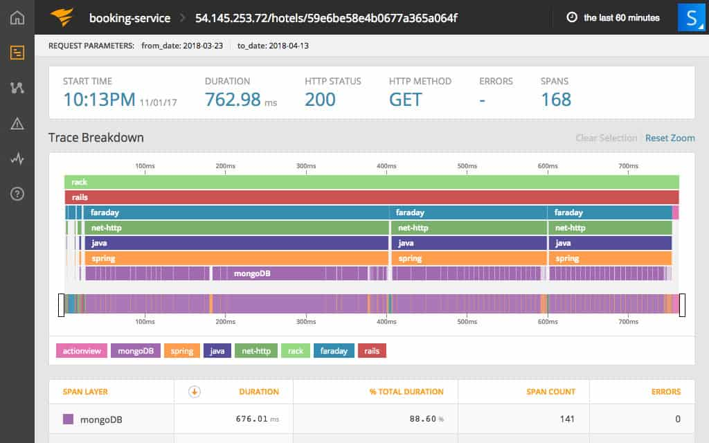 8 Best New Relic Alternatives for Application Performance