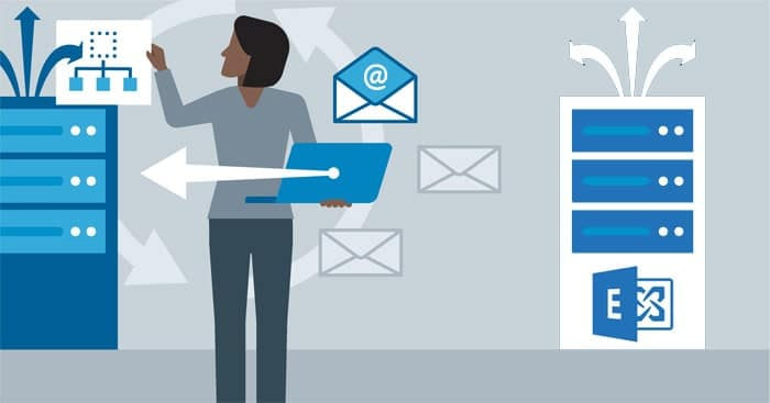 exchange server mail servers