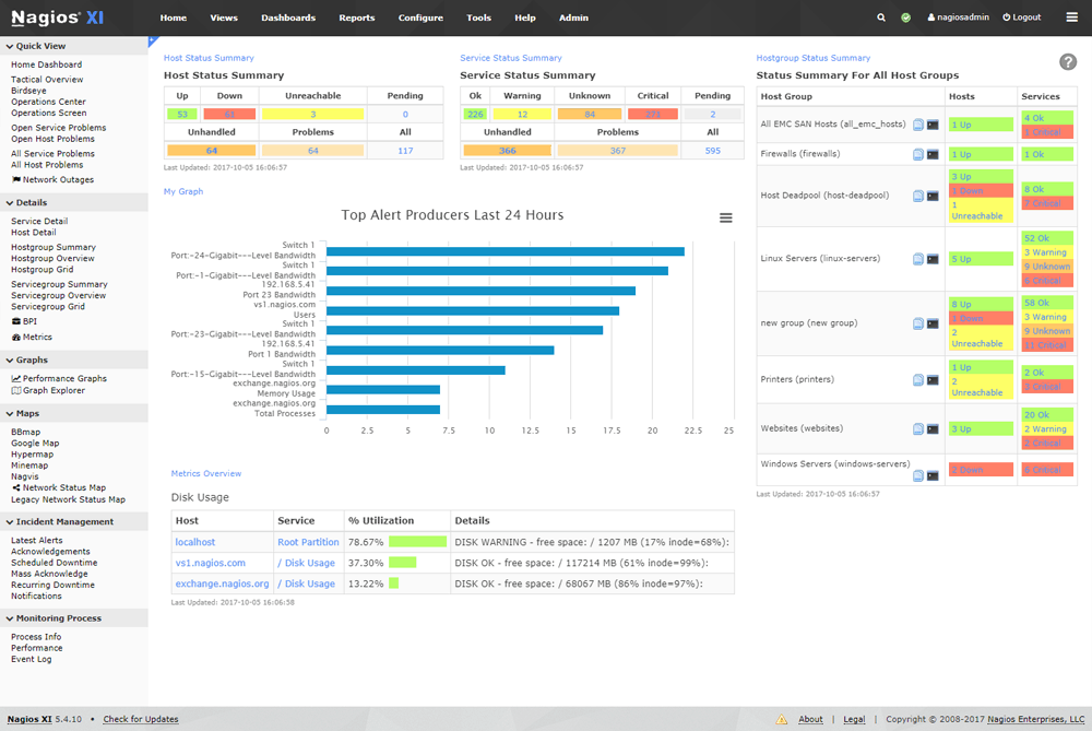 https://www.nagios.com/wp-content/uploads/2017/10/XI_Home_Dashboard.png