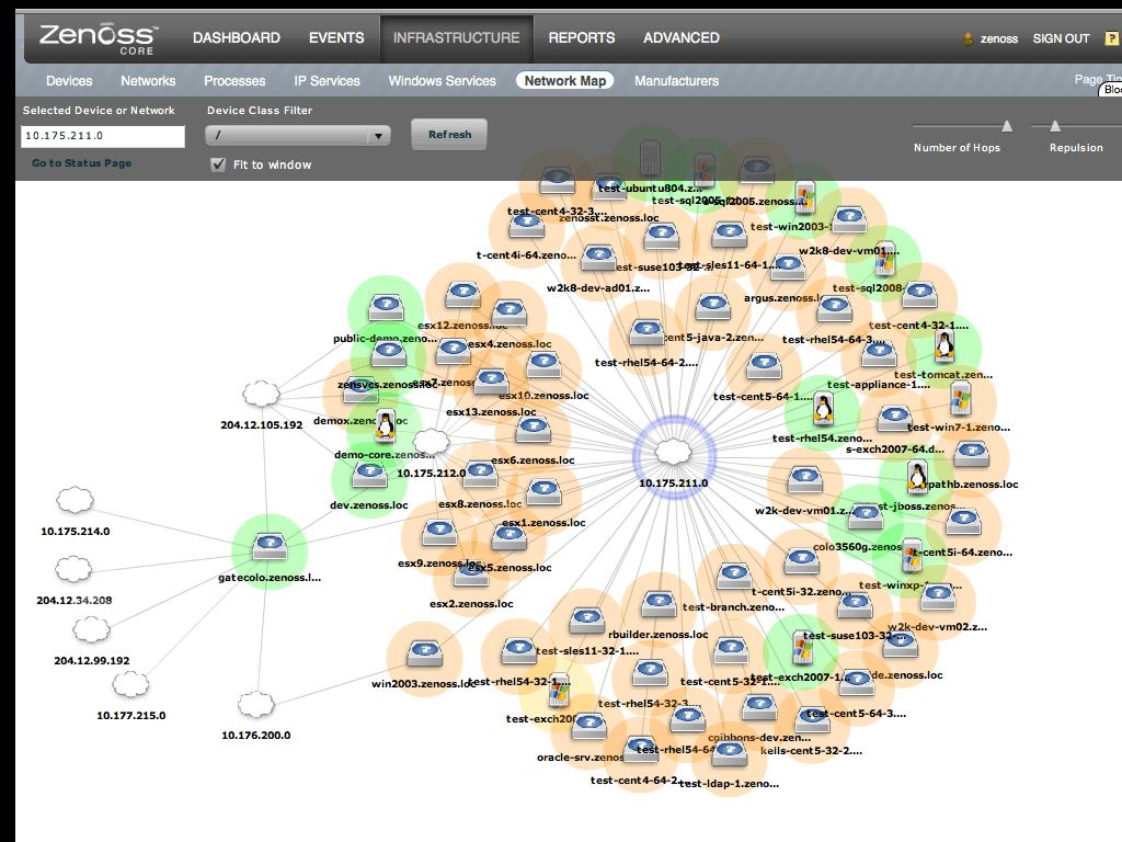 Image result for zenoss screenshots