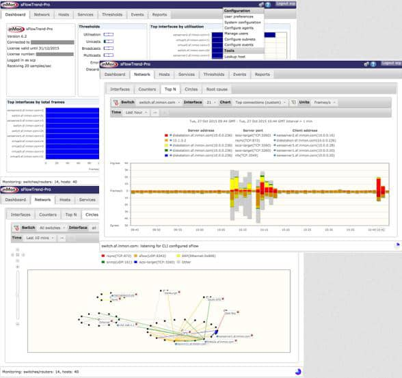 Best Free & Paid sFlow Collectors and Analyzers for Netflow