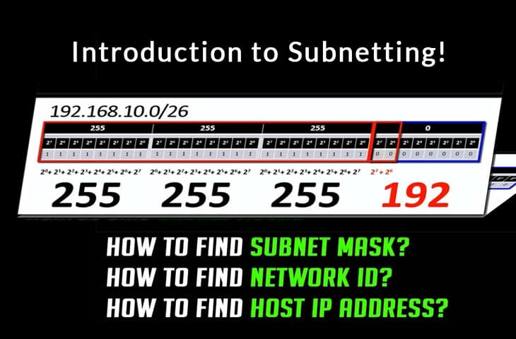 Introduction To Subnetting How To Calculate Subnets CIDR