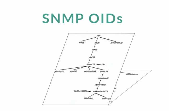snmp oid definition and tutorial