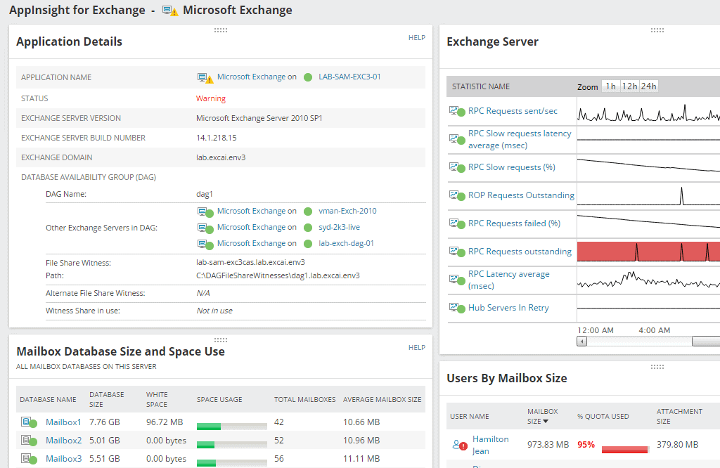 solarwinds exchange console