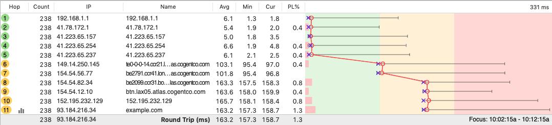 pingplotter trace graph