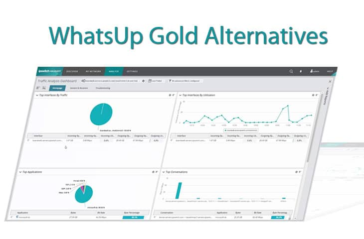 whatsup gold alternatives