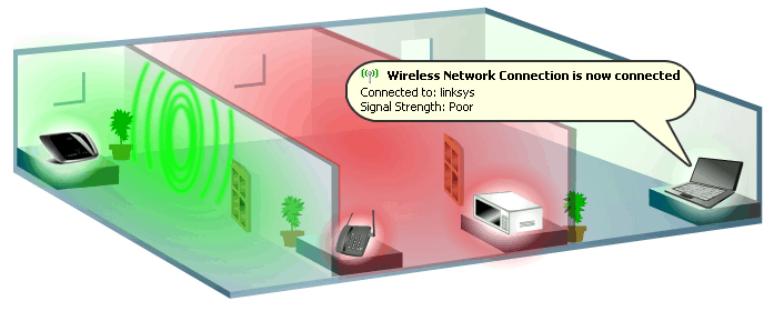 Best Wifi Analyzers & Scanners for WINDOWS for Spectrum/Strength