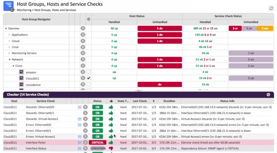 Best Server Monitoring Software & Tools List for Hardware & Performance